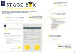 Mode d'emploi Stage Box